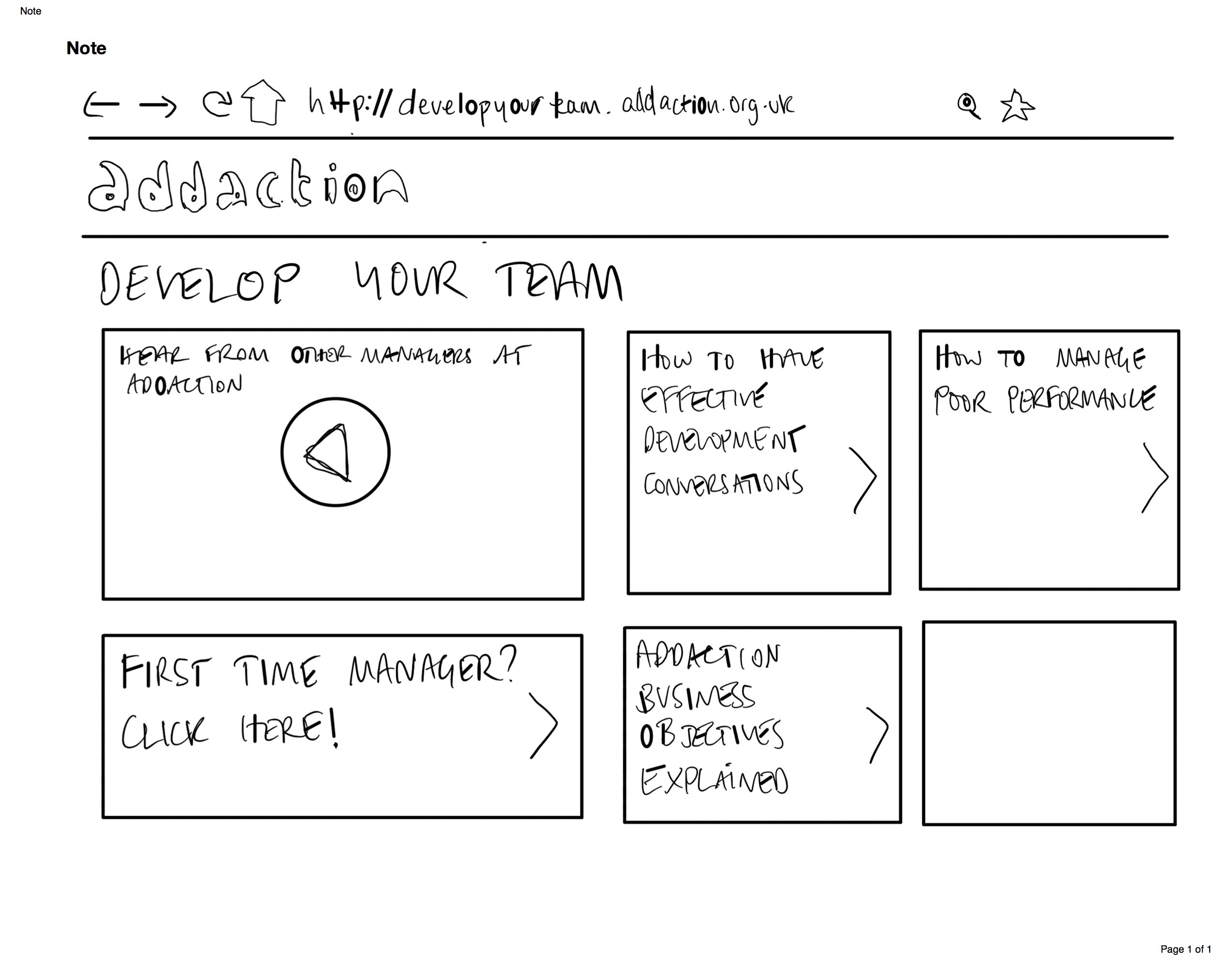 """A black and white conceptual sketch of We Are With You's """"People Development-as-a-service"""" offer"""
