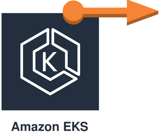Attaching an Elastic IP to EKS worker node