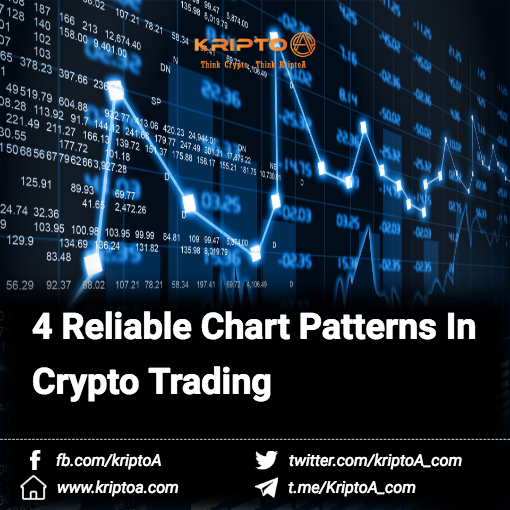 Factotum crypto currency charts online binary options wikipedia dictionary