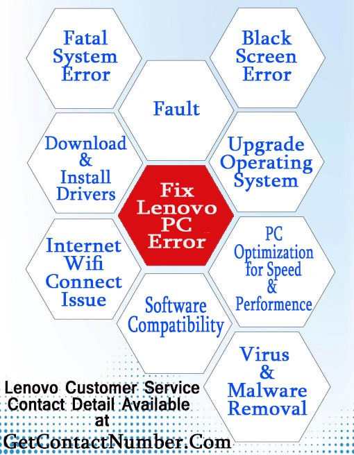 How to Fix Blue Screen on Lenovo Laptops? - Noram Singer