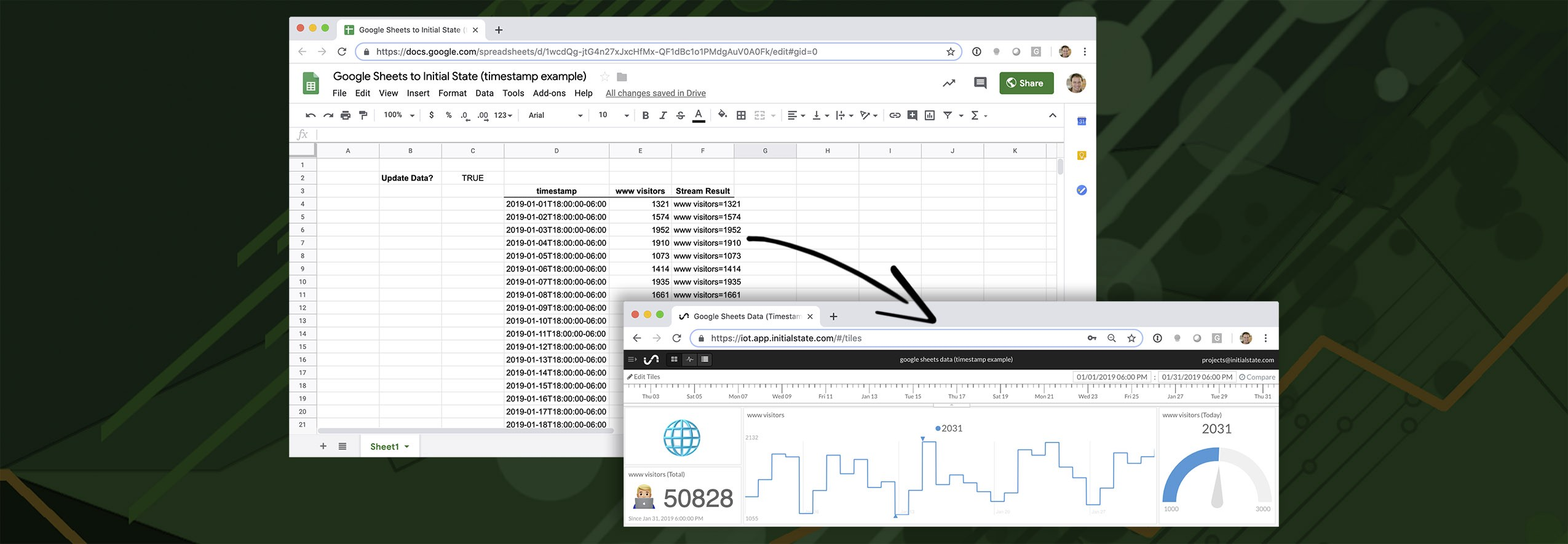How to Stream Your Google Sheets Data to a Real-Time Dashboard