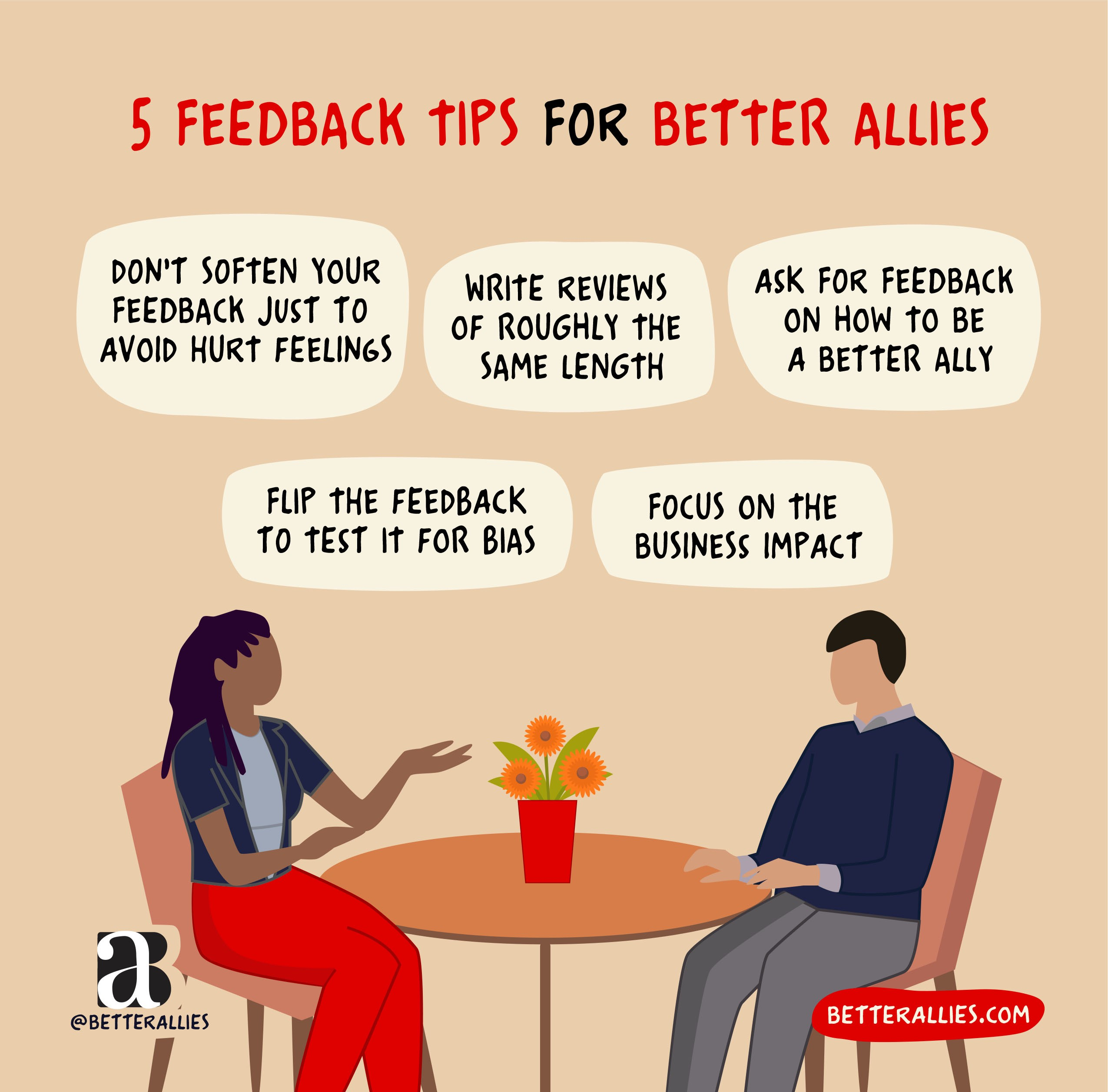 Drawing of a Black person and a white person at a table. Text: 5 Feedback Tips for Better Allies, with all tips in this post.