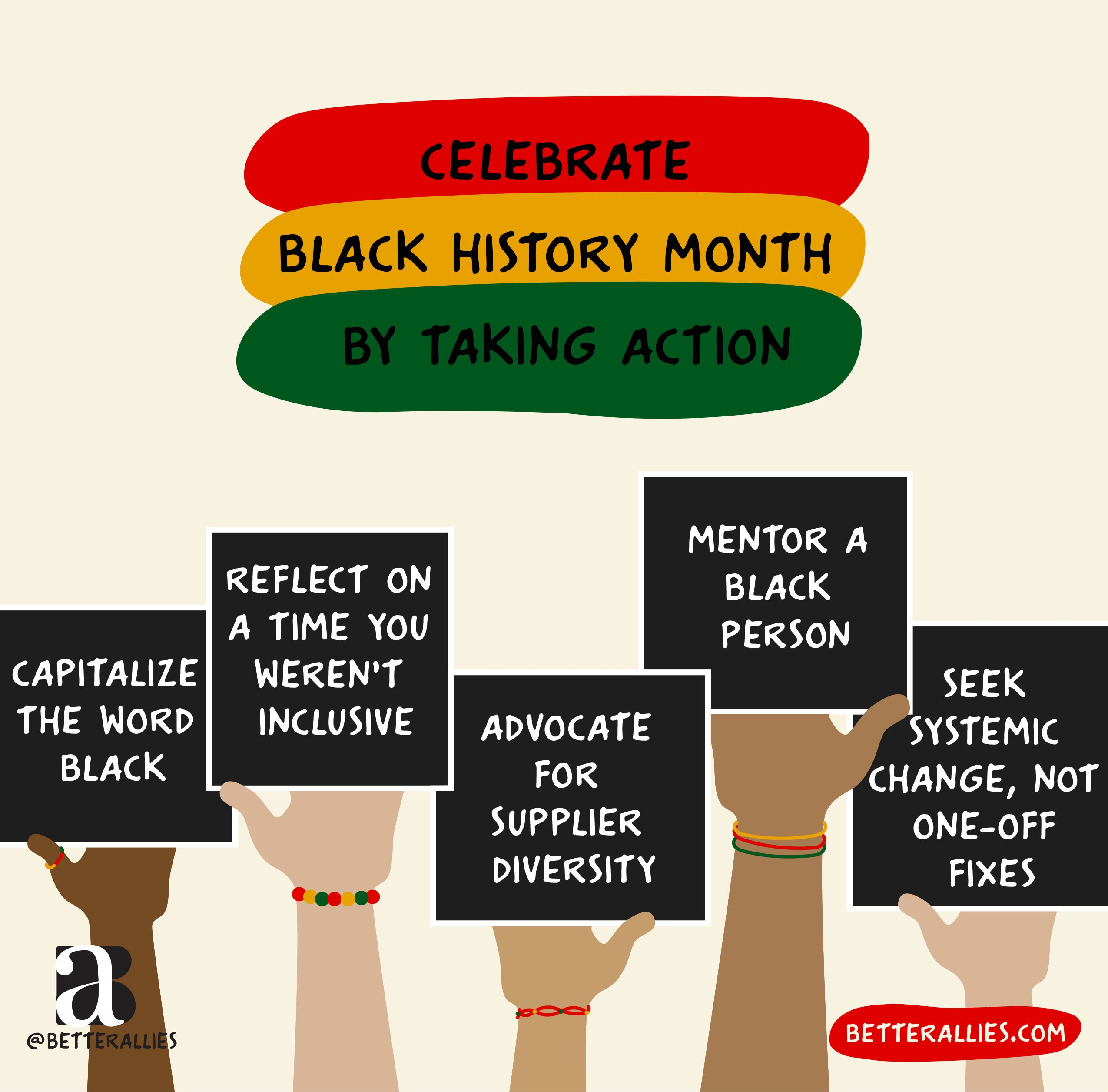 """Illustration titled """"Celebrate Black History Month By Taking Action"""" with the five actions listed in this article on signs"""
