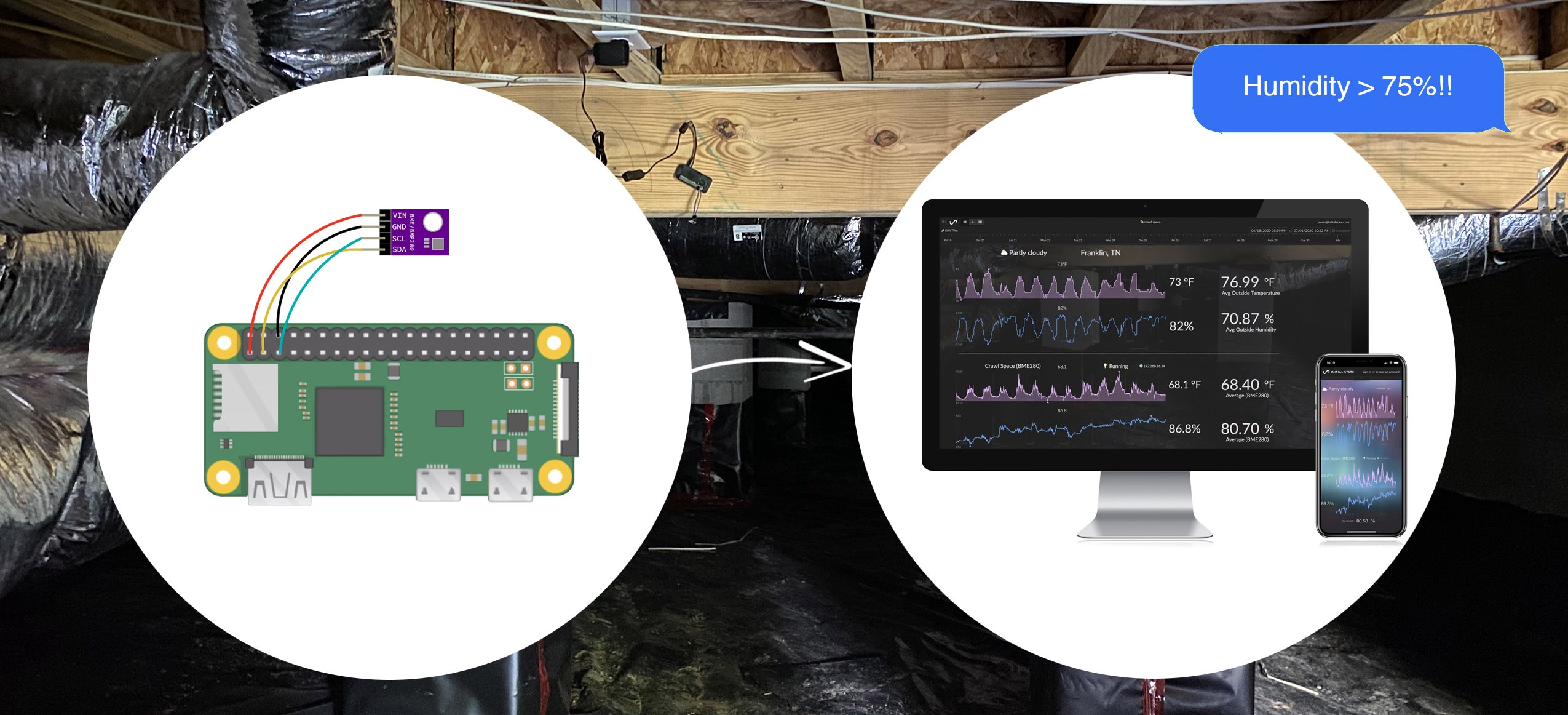 Raspberry Pi Crawl Space Humidity Monitor