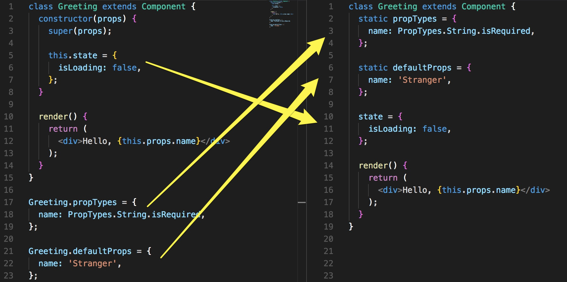Arrow Functions in Class Properties Might Not Be As Great As