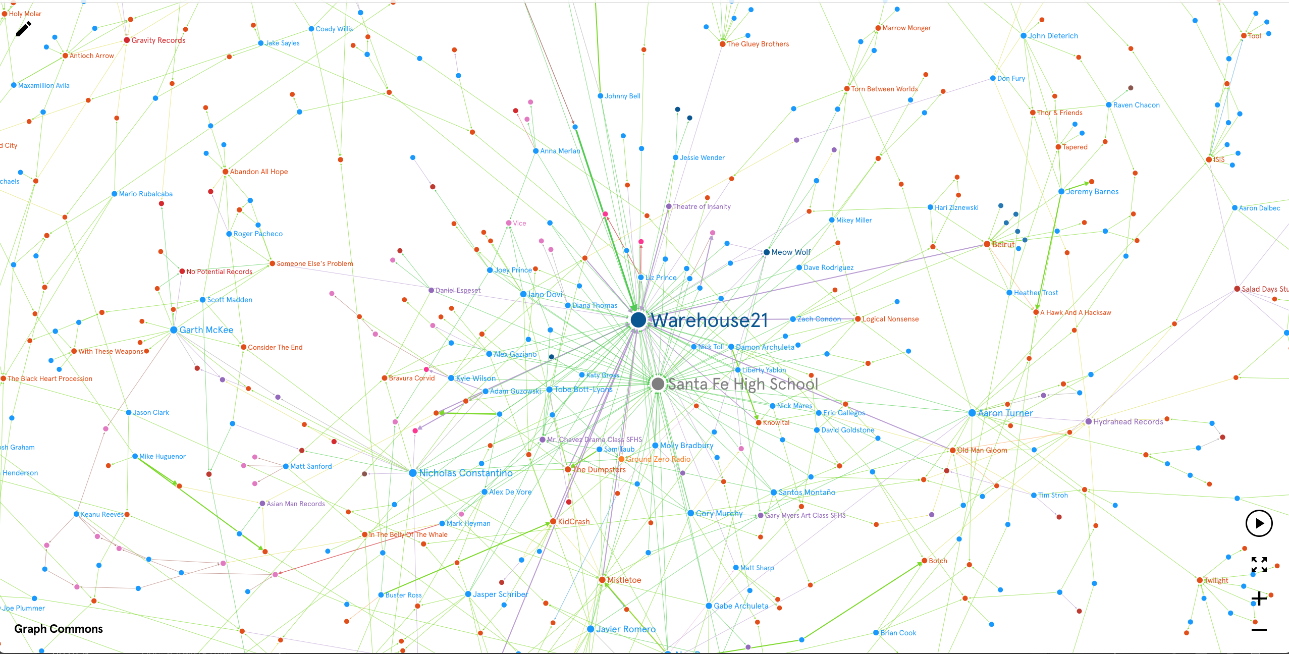 Graph Commons Network Graph of Warehouse 21 Connections