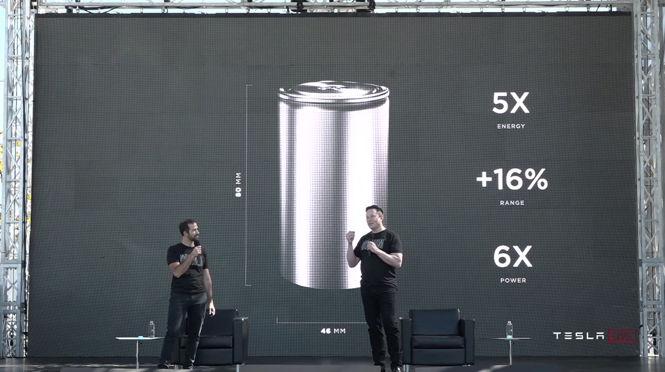Elon Musk presenting the new envisioned battery at Tesla's Battery Day 2020.