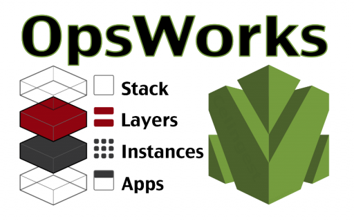 AWS OpsWorks: fallacies and pitfalls - Flatstack Thoughts