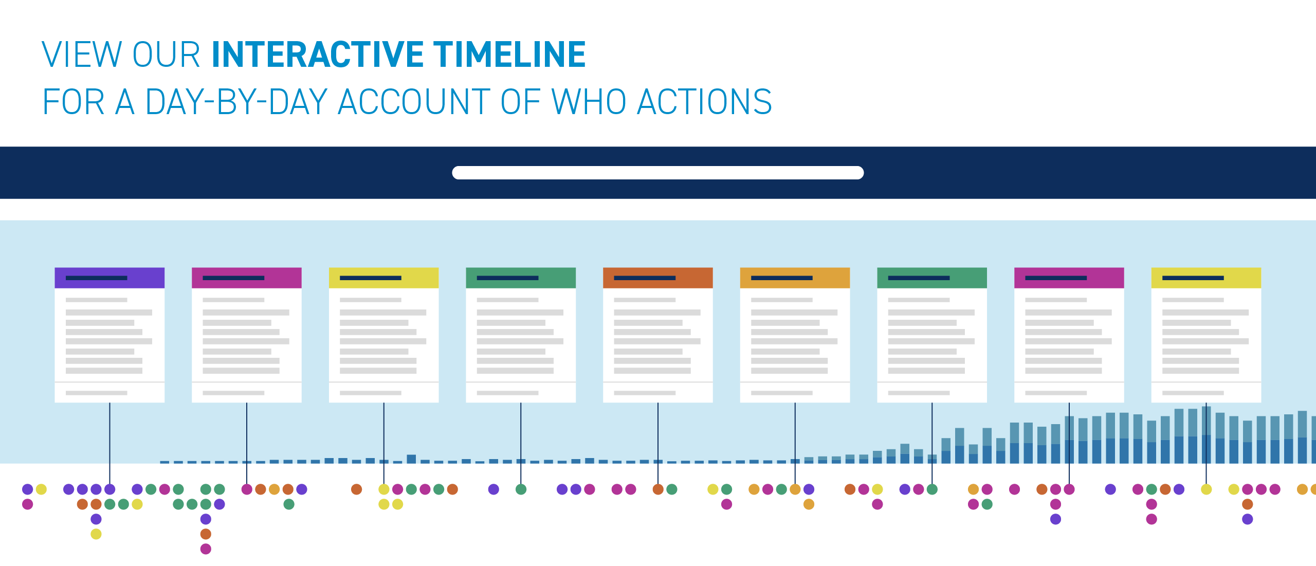 Illustration of WHO's interactive timeline of the organization's COVID-19 response