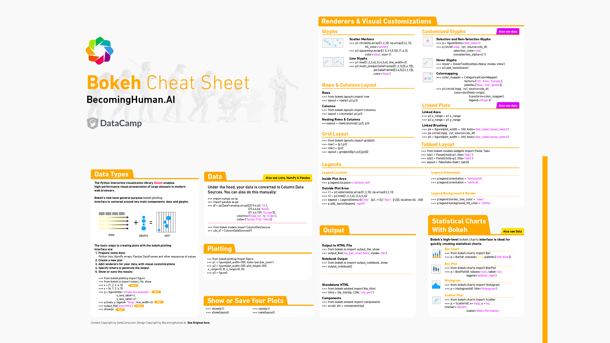 Downloadable: Cheat Sheets for AI, Neural Networks, Machine