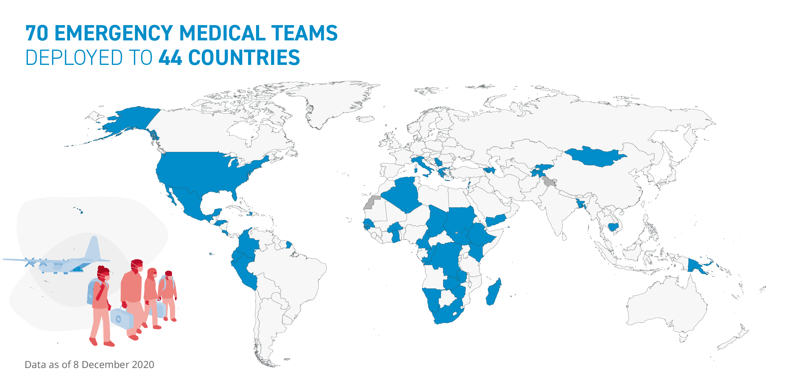 70 Emergency Medical Teams were deployed to 44 countries in 2020