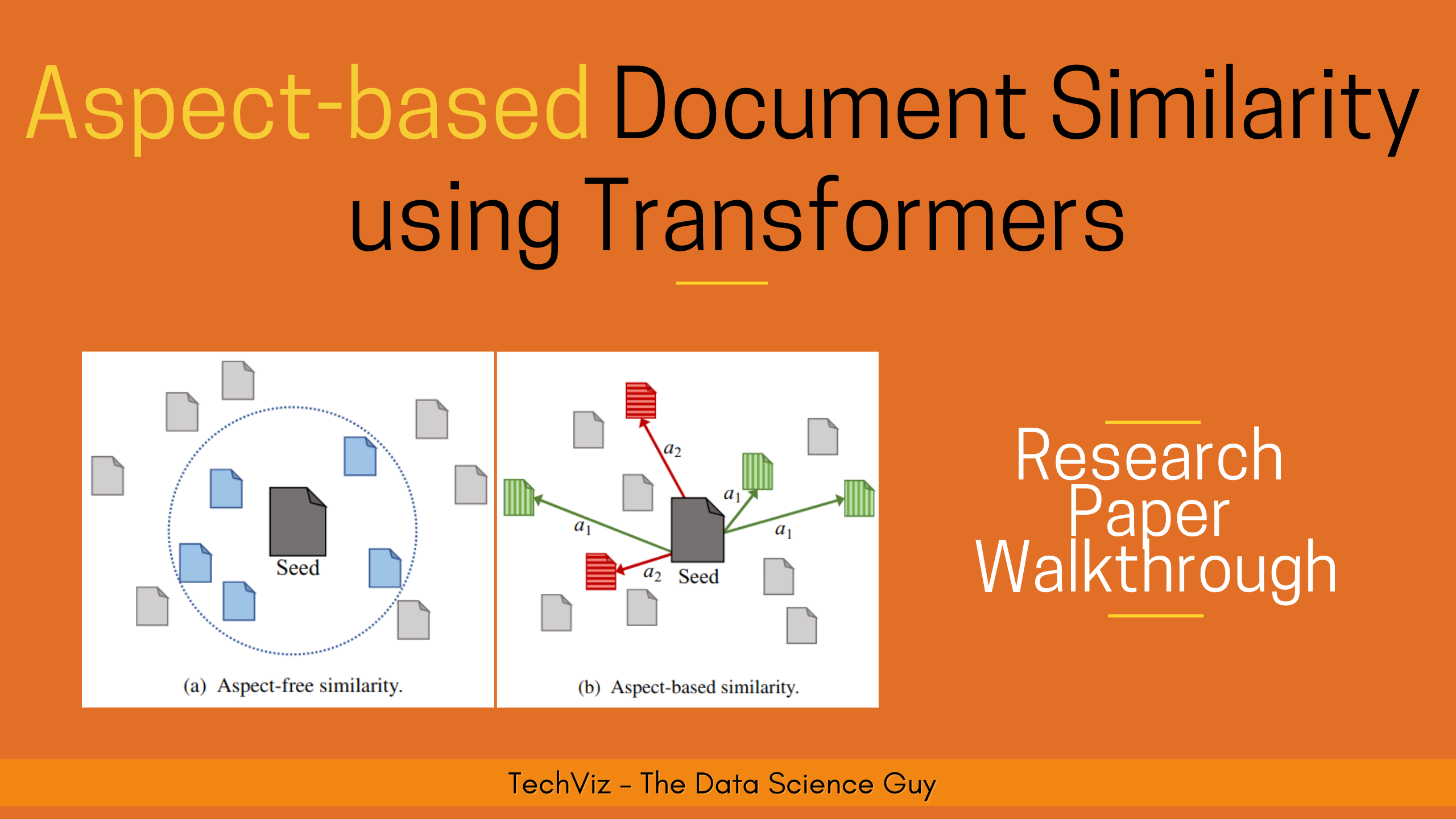 Image - based document similarity using transformers (study paper explanation)  Summary of NLP research article
