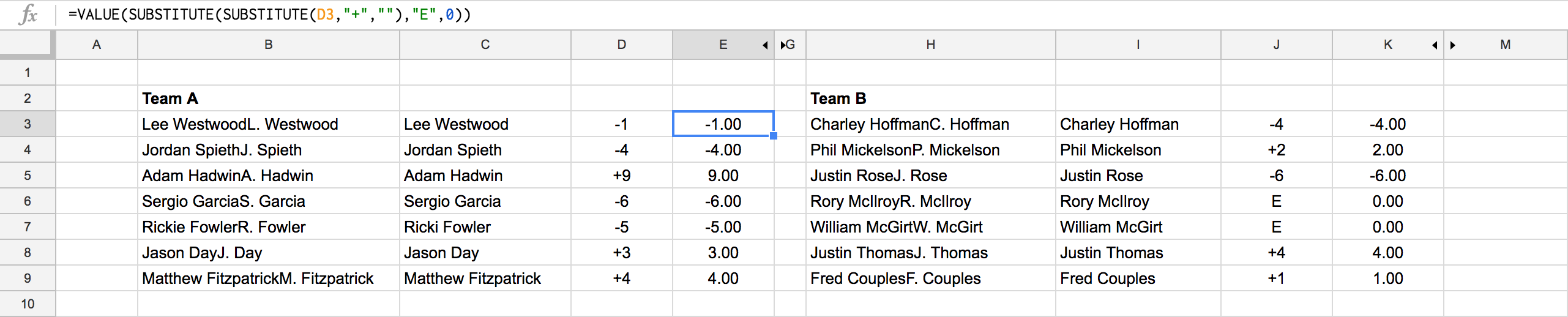 How To Run An Automated Sports Pool In A Spreadsheet By Brian Frank Medium
