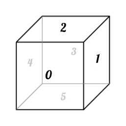 Building a Rubik's Cube in React, Three js and Good Ole' Javascript