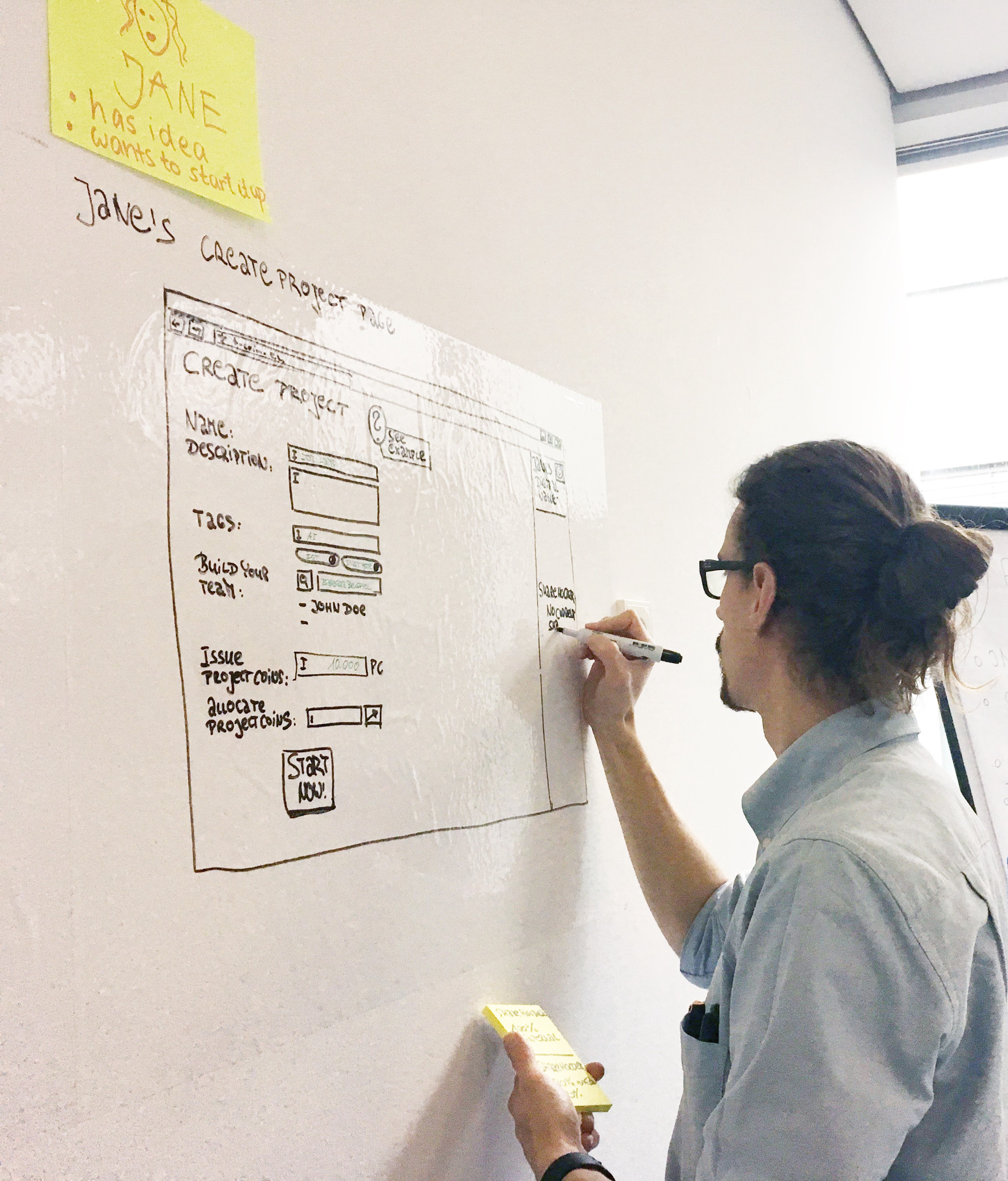 Idea To Innovation Platform Prototype In Just Two Days The Power Of Design By Christoph Baur Designaffairs Medium