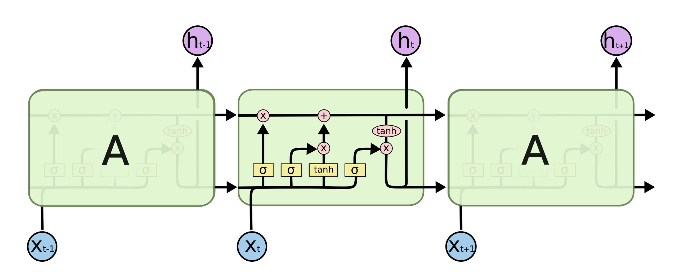 Exercise Classification with Machine Learning (Part II)