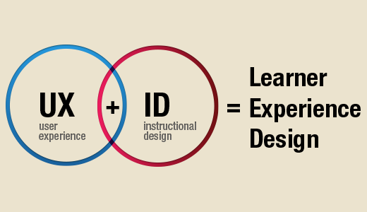 Instructional Design and Learning Experience Design