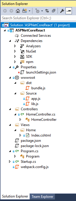 How to use Webpack in ASP Net core projects