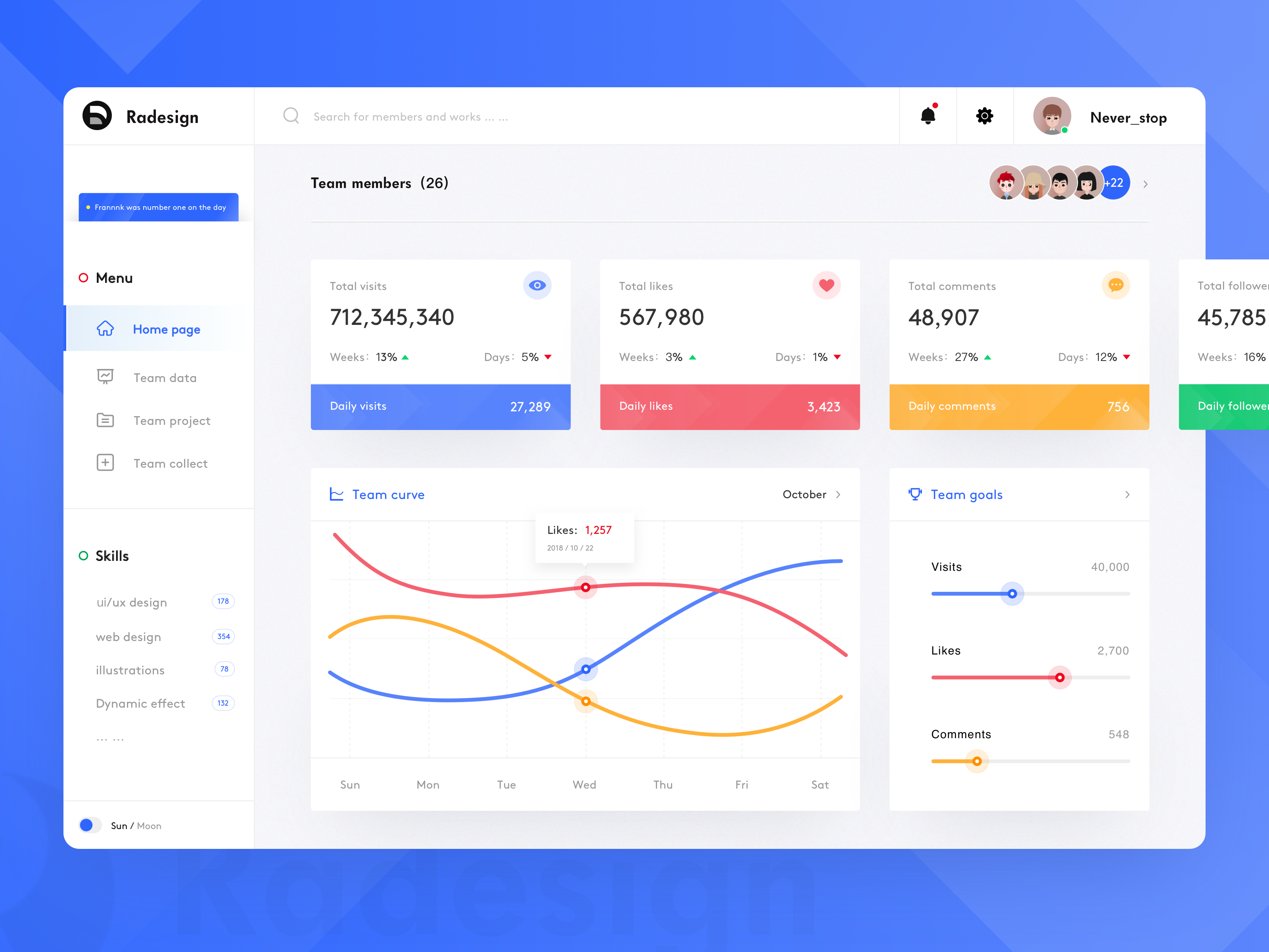 Best Website Dashboard Ui Examples For Design Inspiration September 2020 Tmdesign