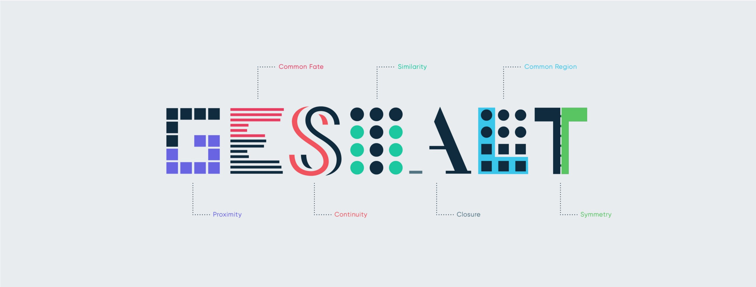 The Fundamentals Behind Visual Hierarchy By Pascal Potvin Ux Collective