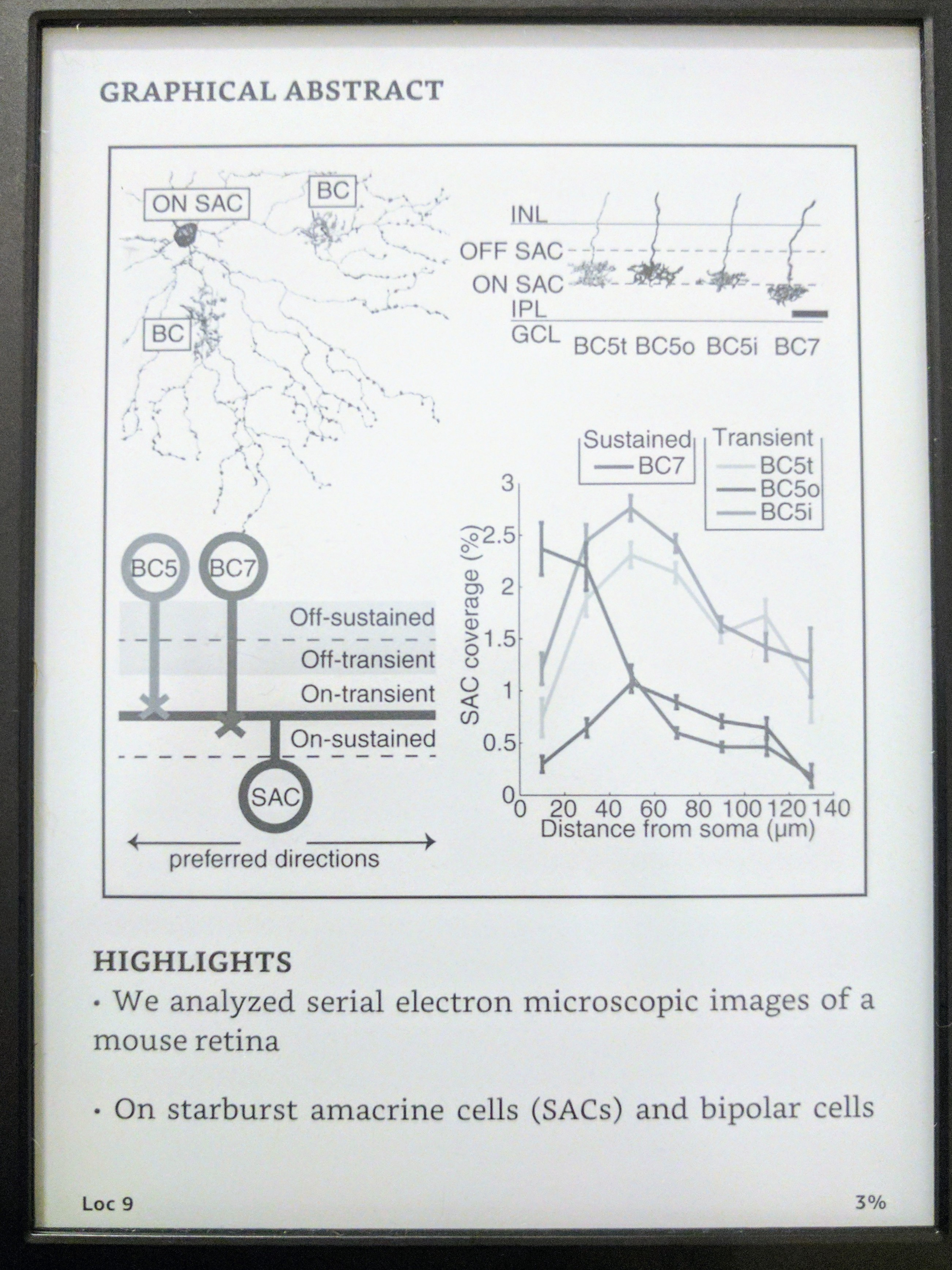 Reading Science Papers on Your Kindle - William Silversmith ... on kindle motherboard layout, kindle 2 reset button location, htc one schematic, nexus 7 schematic, kindle new battery, kindle touch schematic, kindle mayday button, kindle for dummies, lg g2 schematic,