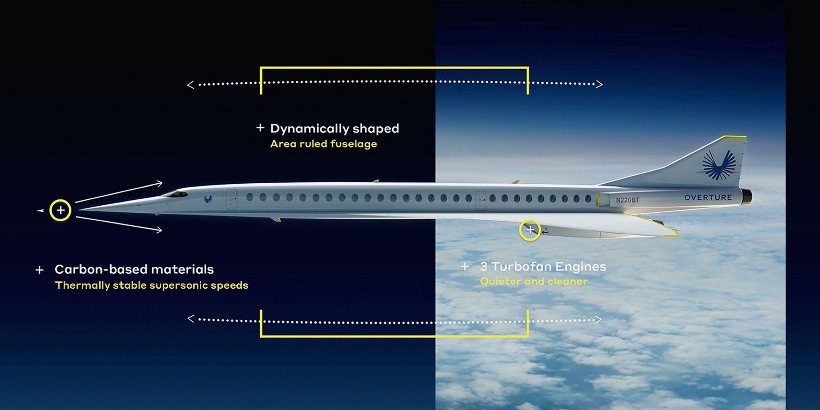 The Big 3 Components of Supersonic Aircraft | by Boom Supersonic | Boom Supersonic