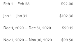 An image of monthly medium earnings from November 2020 — February 2021. Amounts vary between 90$ and $102.