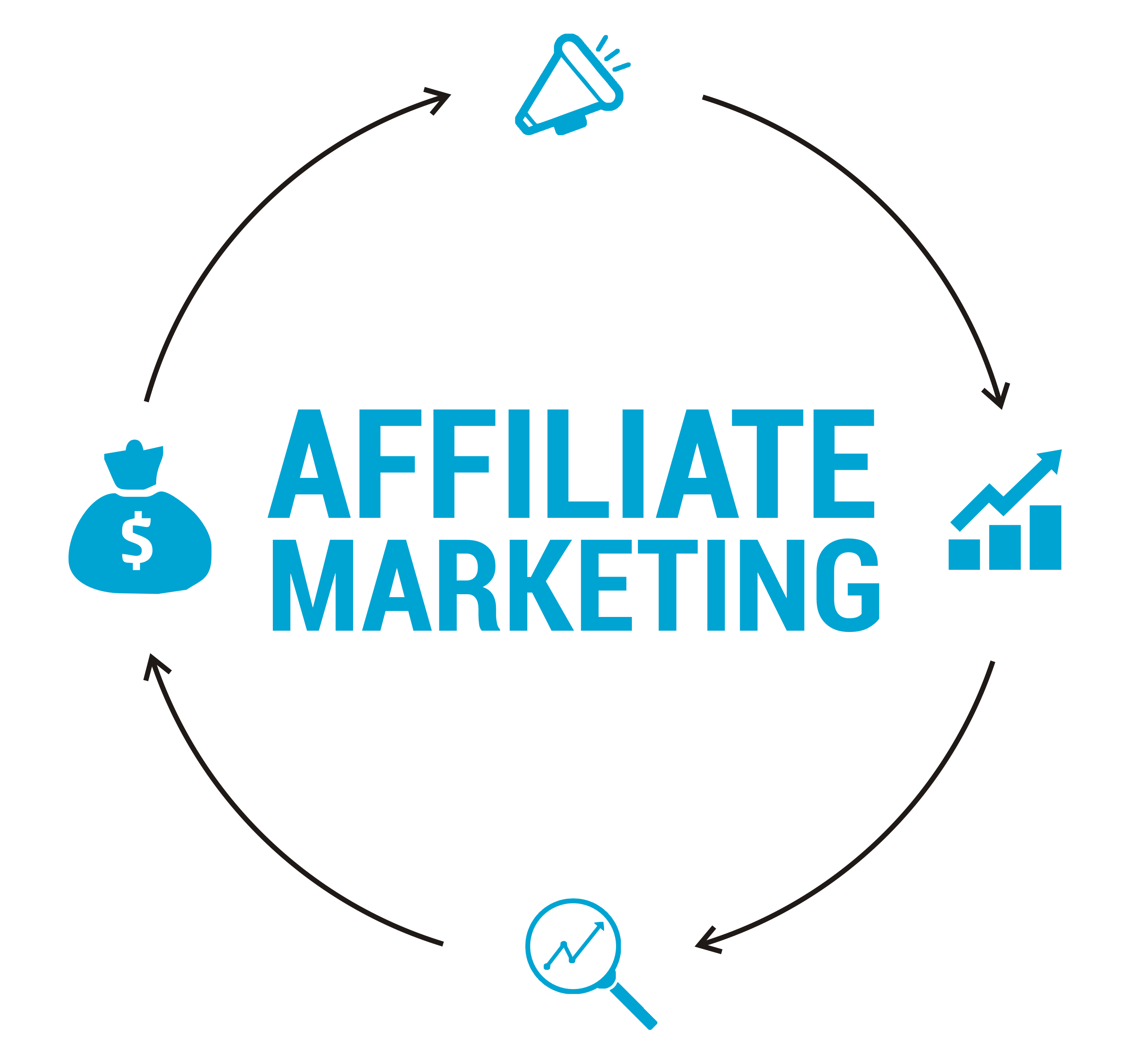 Affiliate marketing as a new marketing strategy - Digital ...
