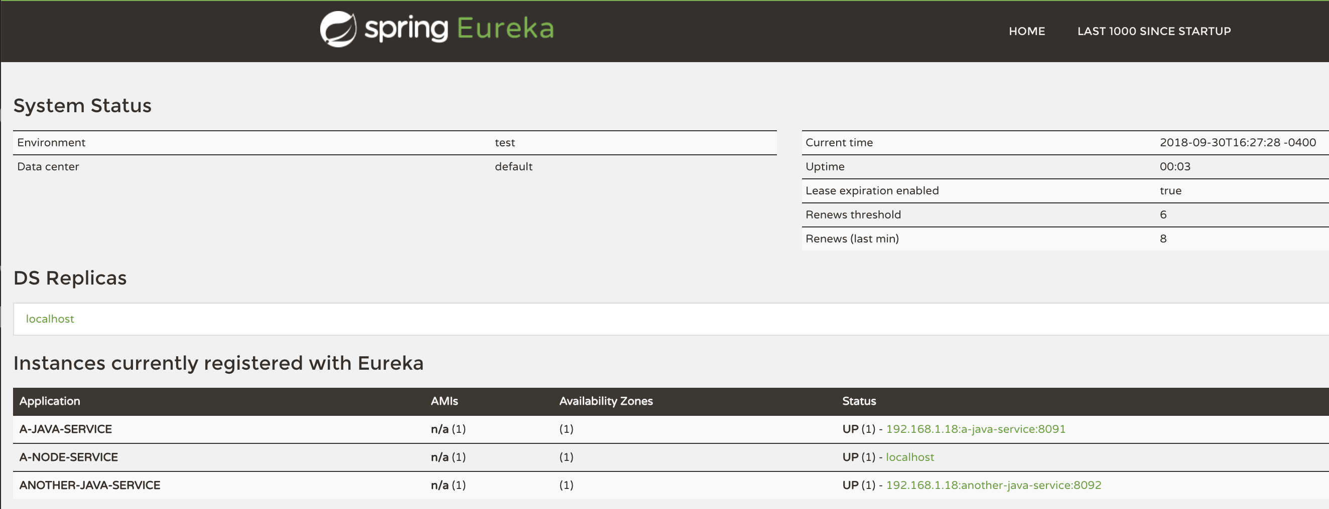 How to Use Netflix's Eureka and Spring Cloud for Service