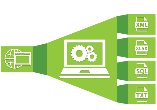 Web Scraping Tutorial And Use Case - JetRuby