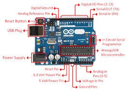 HEARTBEAT AND BODY TEMPERATURE MONITORING USING ARDUINO""