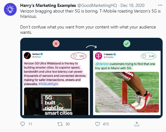Content for your audience on Twitter