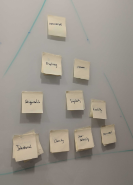 Post-its on a whiteboard