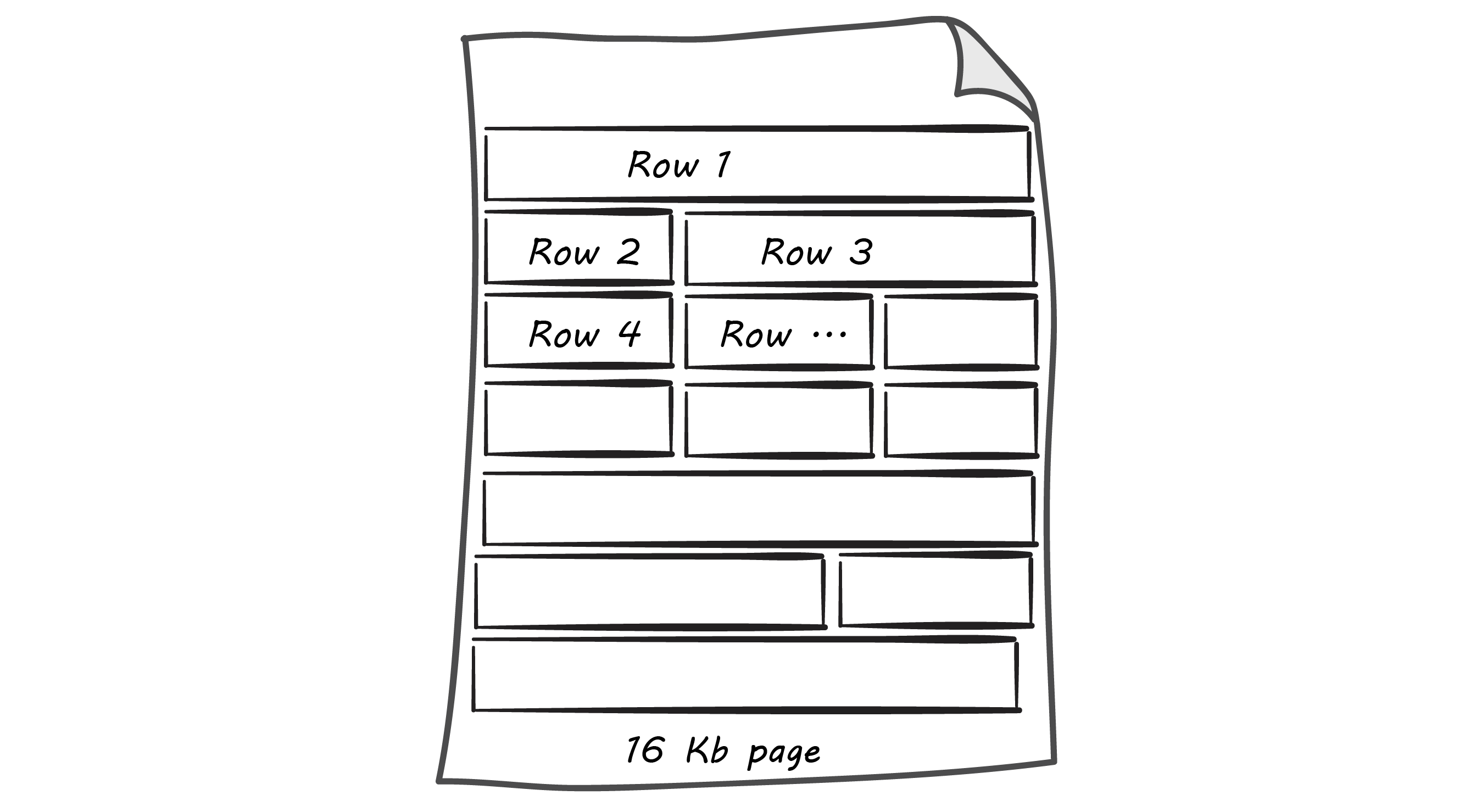 16 KB page