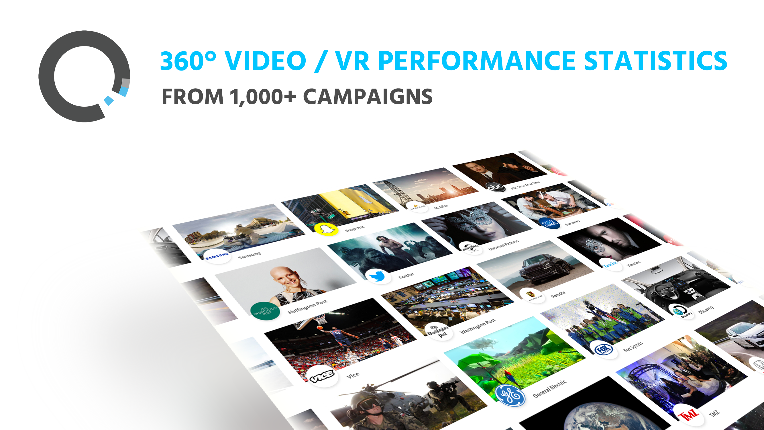 360° Video / VR Performance Statistics from 1000+ Campaigns