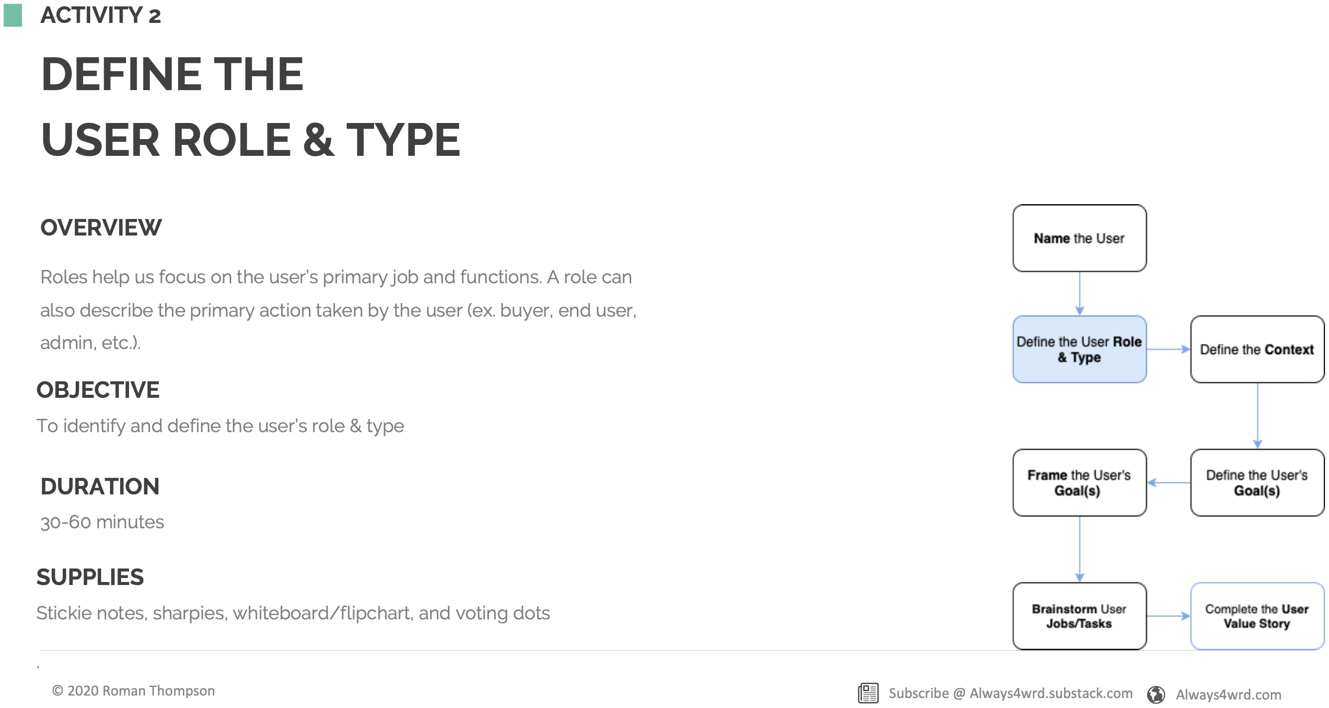 User Value Story—User Role & Type