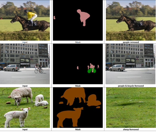 Removing Objects from Pictures with Deep Learning  by Sujaykhandek  Analytics Vidhya  Aug