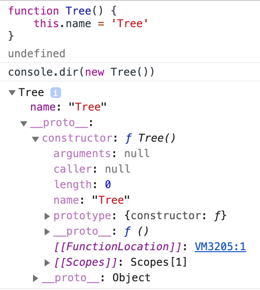 What Is the Prototype in JavaScript