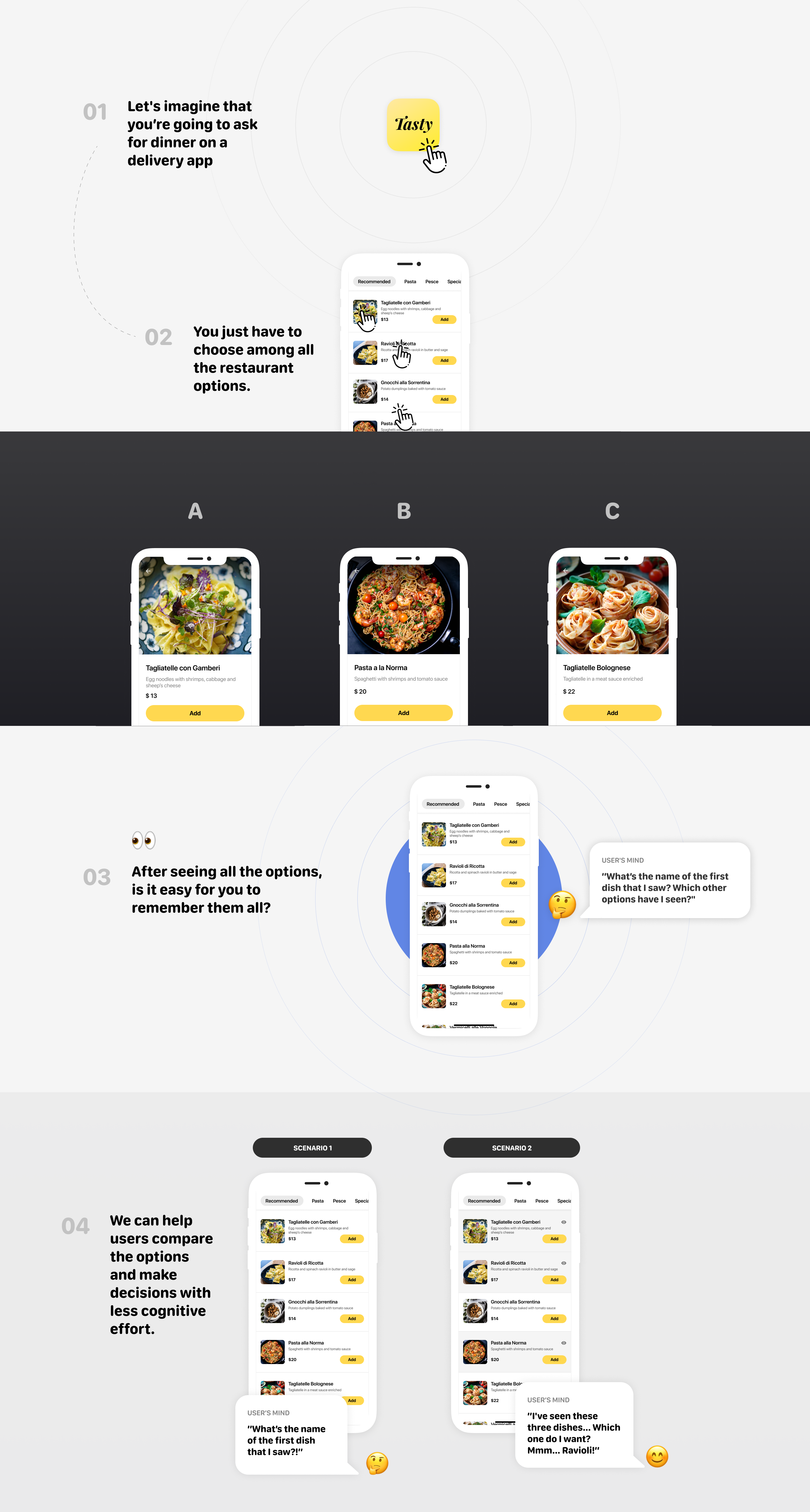 Image demonstrating the cognitive load required to choose a dish to order in a delivery app.