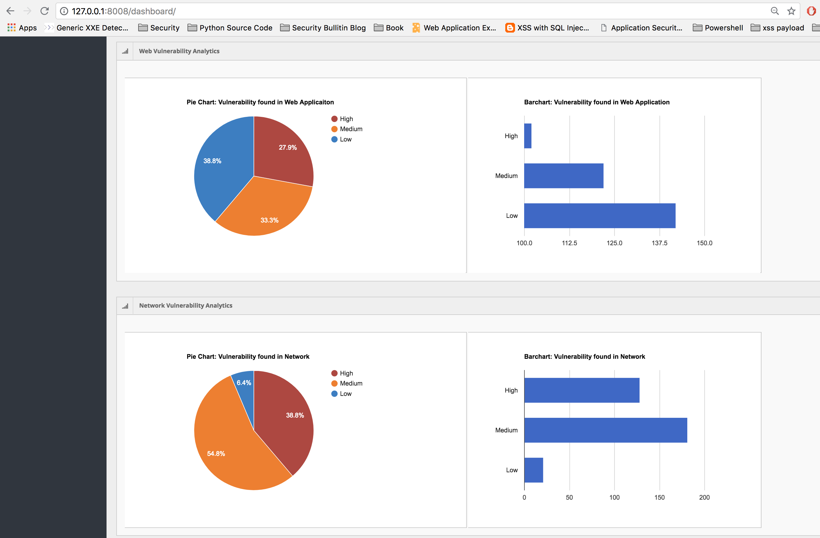 Archery - Vulnerability Assessment and Management Tool