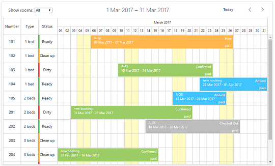 Investigating Timeline of dhtmlxScheduler by building Hotel
