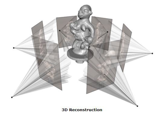 3D Reconstruction with Stereo Images -Part 1: Camera Calibration