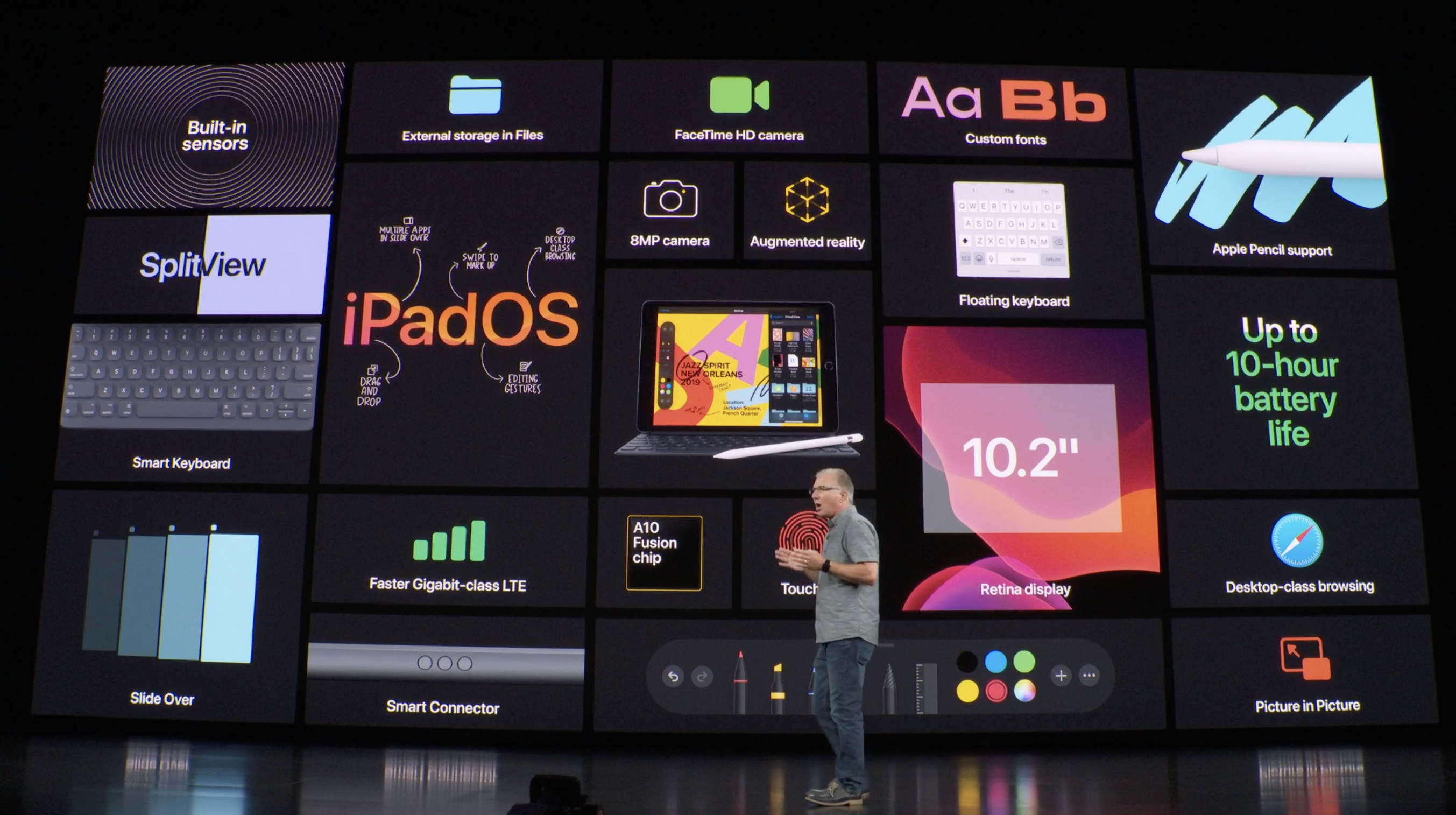 What We Can Learn About Great Presentation Design From Apple S September 2019 Keynote By Adrienne Stiles Bagstad Medium