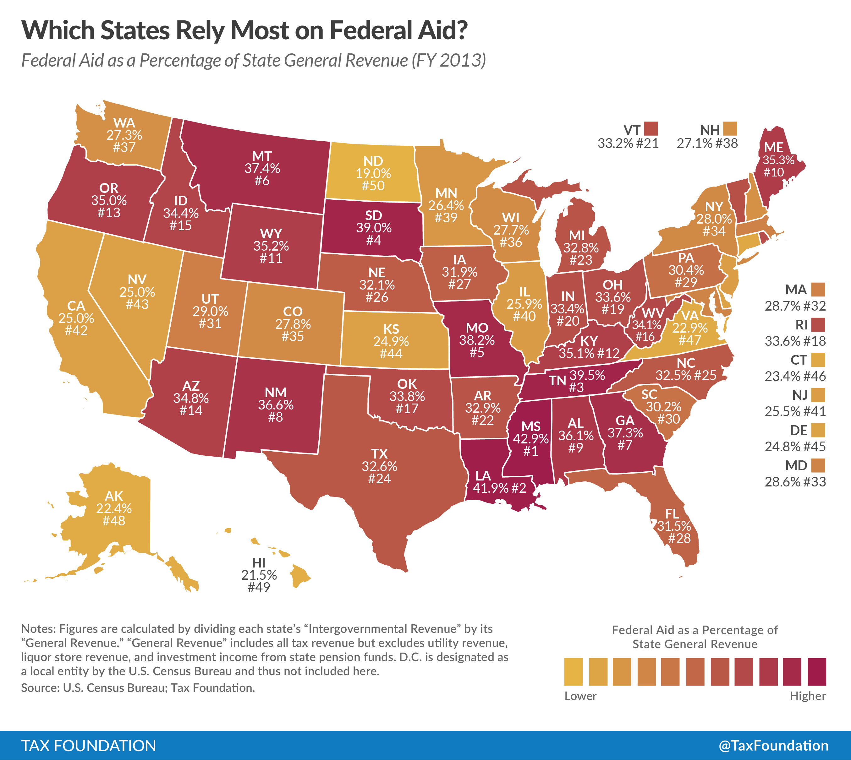 Red Vs Blue States Why Do Middle Class And Poor Conservatives