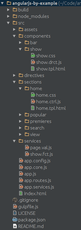 AngularJS by Example — Project structure and modularity