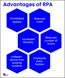How RPA helps teams to become more effective and efficient