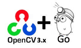 Using OpenCV 3 from #golang - Peter Leyssens - Medium