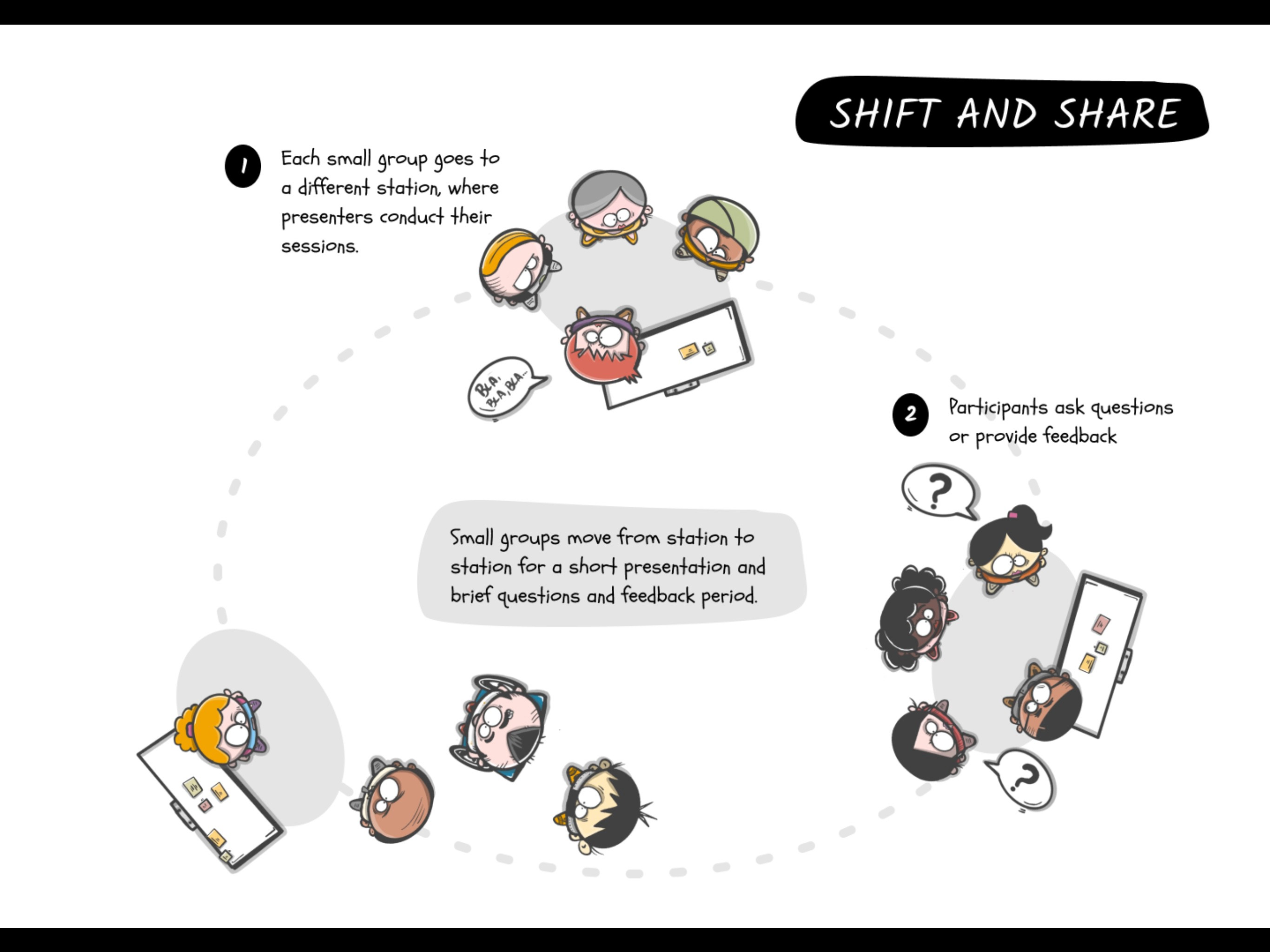 Shift & Share by Joao Reis