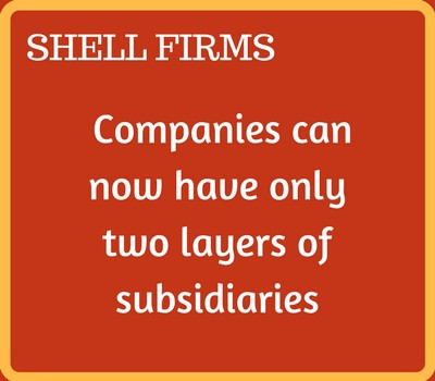 Crackdown on shell firms: Companies can now have only 2
