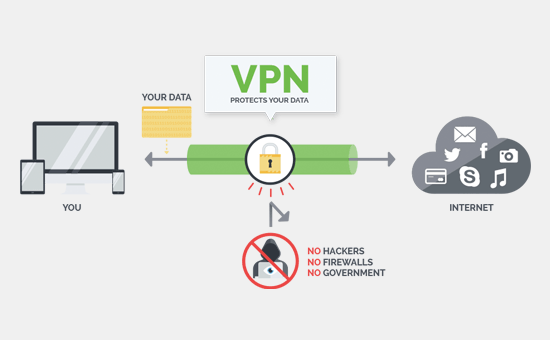 Lebanon, It's Time You Download a VPN - Gino's Blog